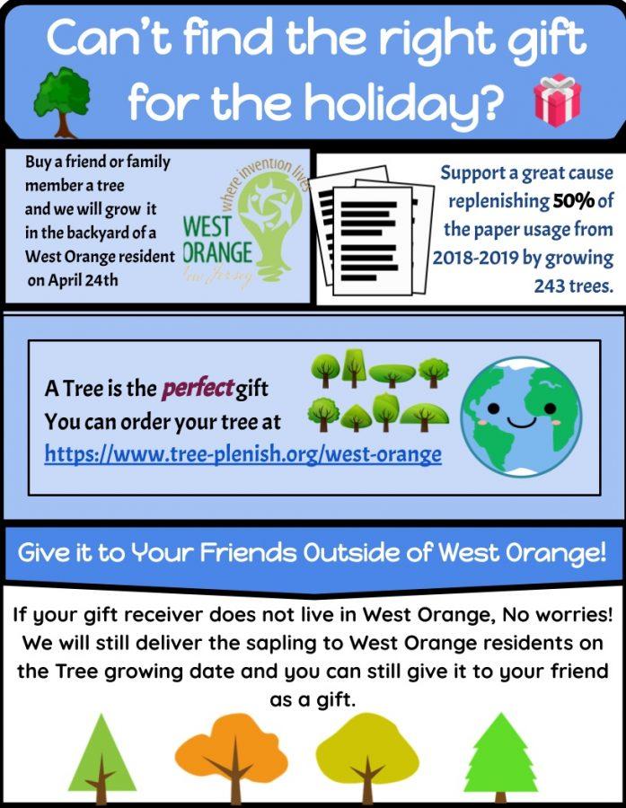 Buy a Tree! Tree-plenish